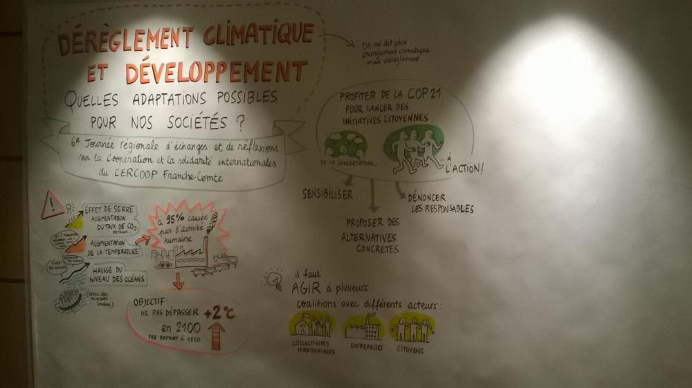 Rencontres aquitaines de la cooperation et de la solidarite internationales